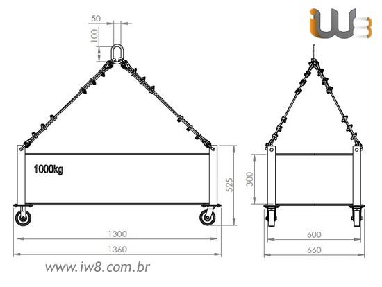 Caixa Metálica Industrial Medidas